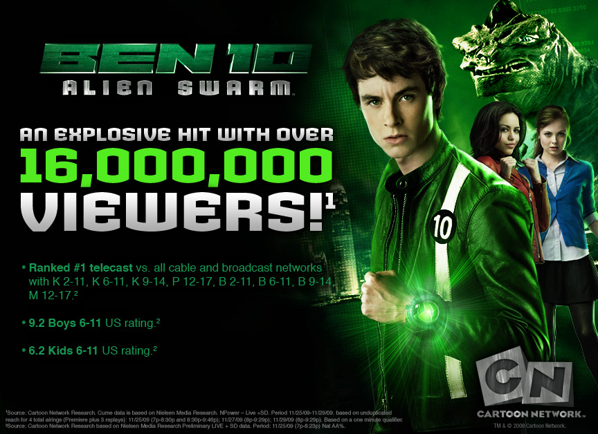 16,000,000 viewers tuned into Cartoon Network's Ben 10 Alien Swarm by Alex Winter
